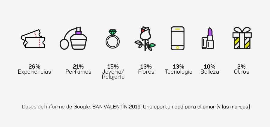 El San Valentin De Google Weaddyou Mucho Power