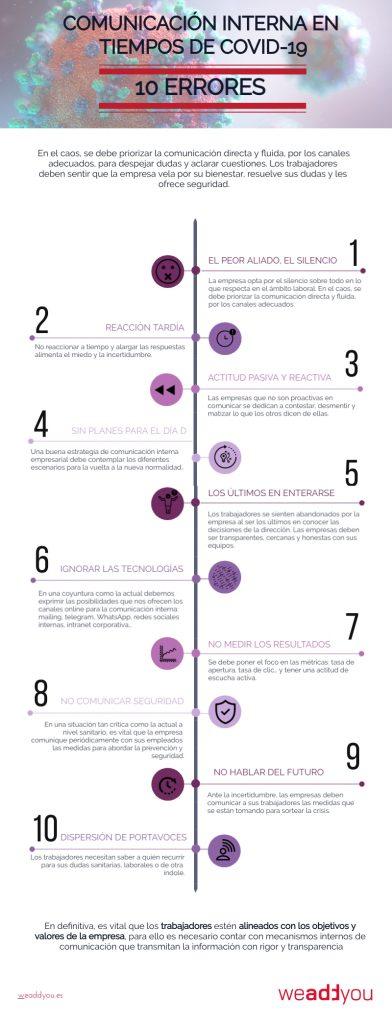 10 errores de Comunicación Interna en tiempos de Covid-19